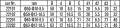 Звездообразна ръкохватка за скосен вал (Код: CNB) - Изображение 3